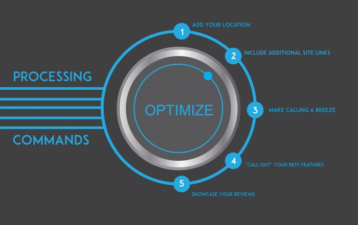 5 Ways to Optimize Your AdWords Ad Extensions and Increase Conversions